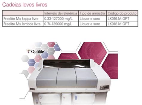 Nova linha de produtos da Binding Site: Freelite® para detecção de Cadeias Leves Livres no Líquor
